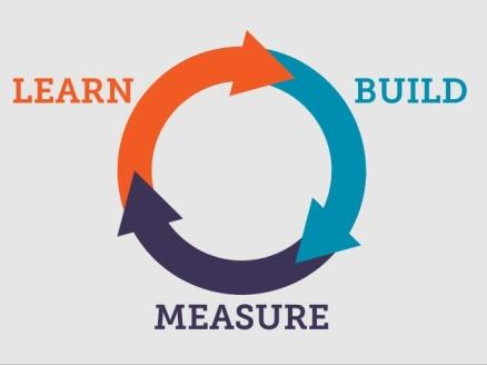 010_build-measure-learn.jpg